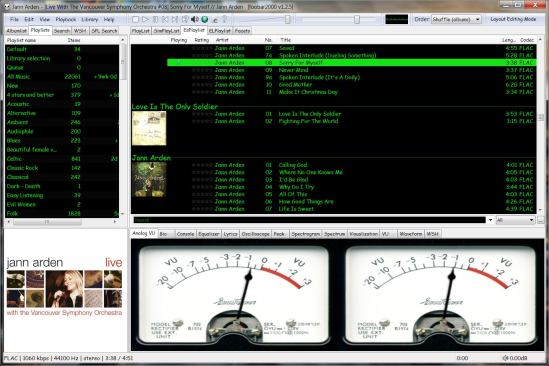 Foobar 2000 Four Panels - Default Analog VU Meters