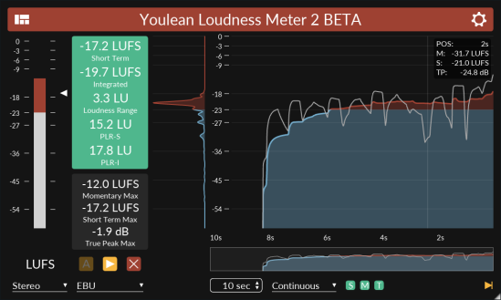 Youlean-Loudness-Meter