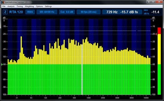 Spectralissime ~ The Spectrum Analyzer | The Audio File