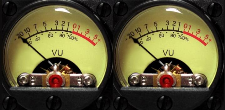 Standard VU meters