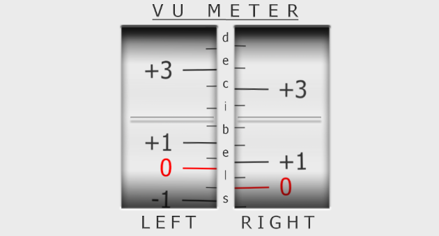 Cylinder style VU Meters